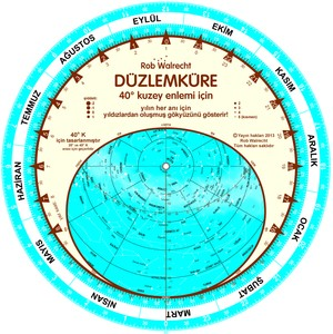 Planisfeer voor 40°NB TU (Düzlemküre 40°K)