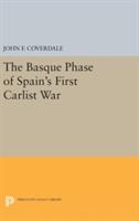 Basque Phase Of Spain's First Carlist War