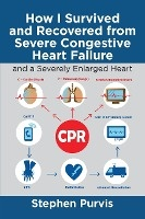How I Survived And Recovered From Severe Congestive Heart Failure