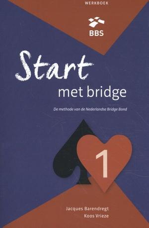 De methode van de Nederlandse Bridge Bond