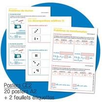 Haut Les Maths Ce2 - Posters