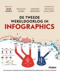 De tweede Wereldoorlog in infographics