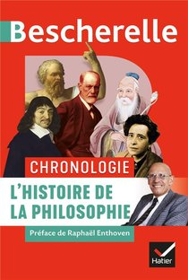 Chronologie ; L'histoire De La Philosophie