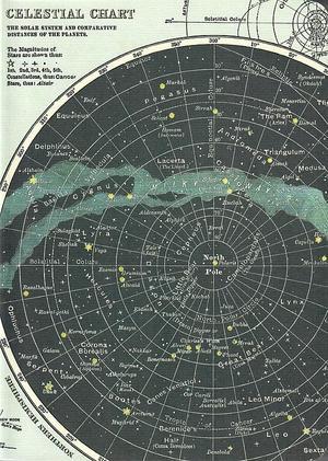 Vintage Celestial Notebook