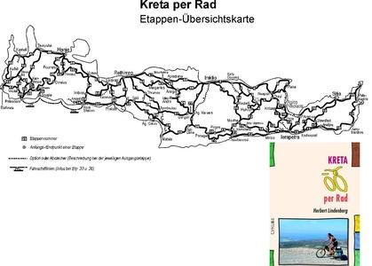 Kreta Per Rad - Kettler