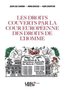 Les Droits Couverts Par La Cour Europeenne Des Droits De L'homme