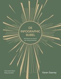 De infographic Bijbel