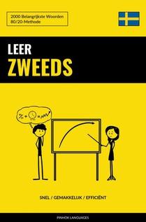 Leer Zweeds - Snel / Gemakkelijk / Efficiënt
