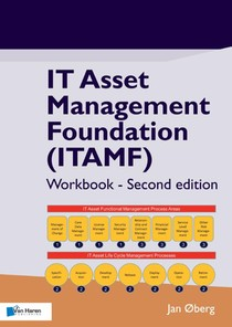 IT Asset Management Foundation (ITAMF)