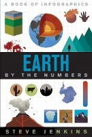 Earth: By The Numbers