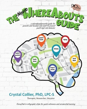 The Neurowhereabouts Guide