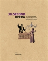 30-second Opera