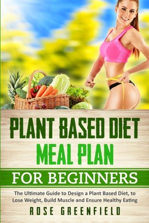 Plant Based Diet Meal Plan for Beginners