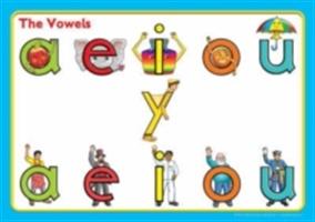 Vowel Scene Posters