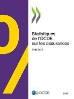 Statistiques De L'ocde Sur Les Assurances 2018