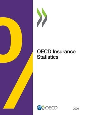 Oecd Insurance Statistics 2020