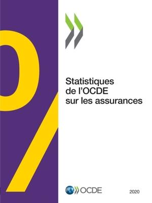 Statistiques De L'ocde Sur Les Assurances 2020