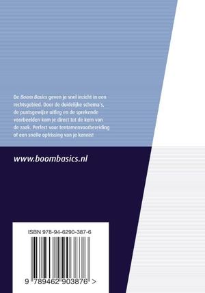 Boom Basics omgevingsrecht